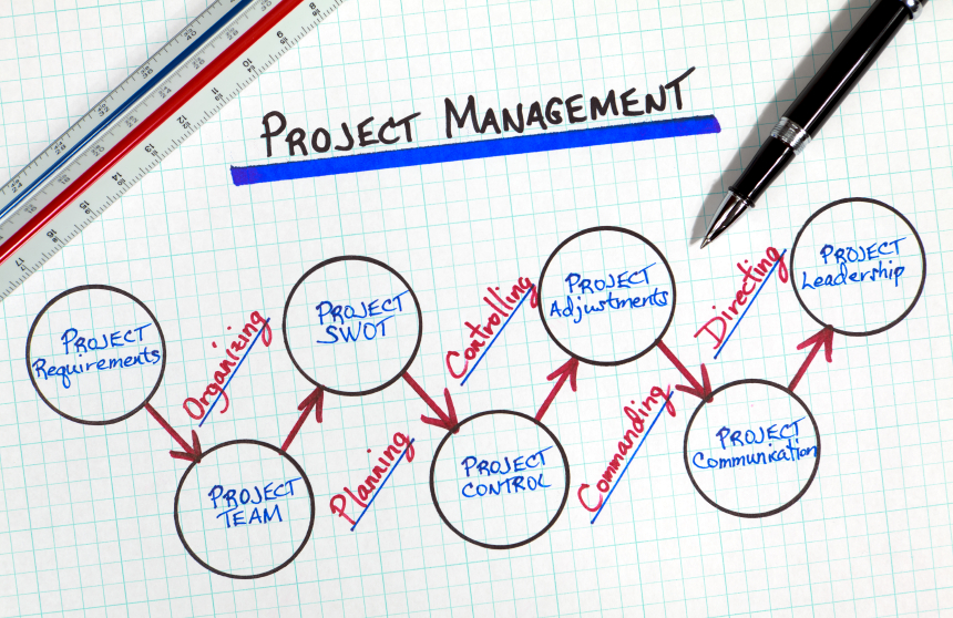 Top 5 Project Management Tools for Creative Agencies
