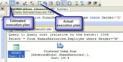 Analyzing the Query Execution Plan in SQL Server 2012