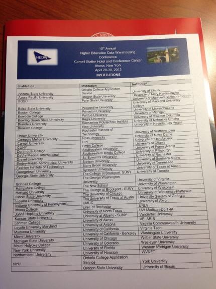 2013 HEDW Attendee List